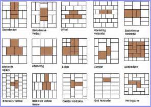 Tile Layout Designs Pattern Potential Subway Backsplash Tile Centsational