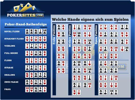 bandar judi texas poker deposit termurah azlawyerduicom