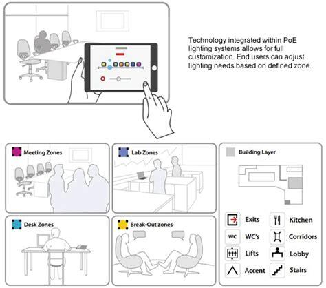kitchen wiring diagram efcaviation