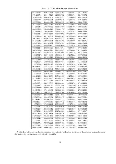 tabla de numeros aleatorios tablas de probabilidad y estadistica