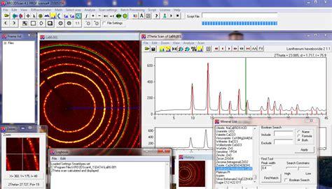 xrd pattern analysis software free download xrd2dscan software