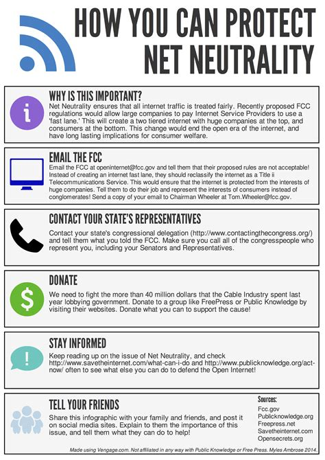 Internet Service Providers Charging For Premium Access Hold Us All To Ransom An Isp Should Net Neutrality Email Template