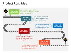 road map powerpoint template free product roadmap editable powerpoint template