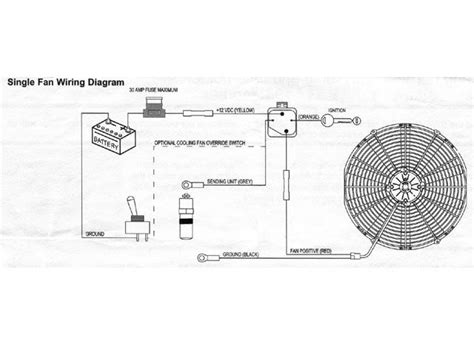 standard electric fan wiring diagram how to wire electric