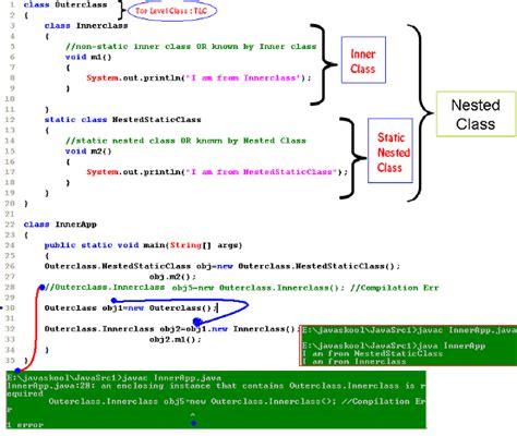 java tutorial nested classes javaskool com concept of inner class in java