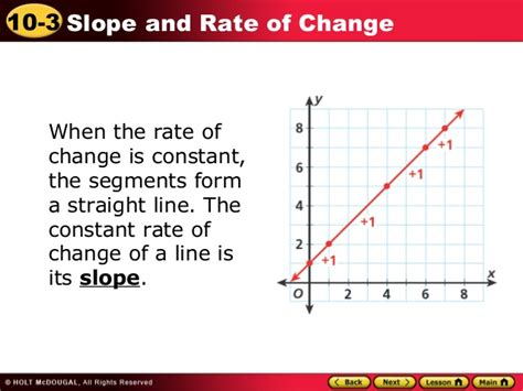 Rate Of Change And Slope How To Find The Rate Of Change In A Table