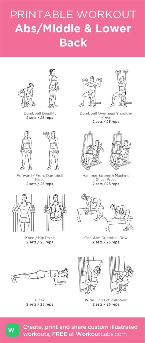 1000 ideas about middle back exercises on fitness exercises strong back and ab