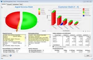 credit management centre