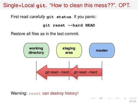 git tutorial practical a practical introduction to git