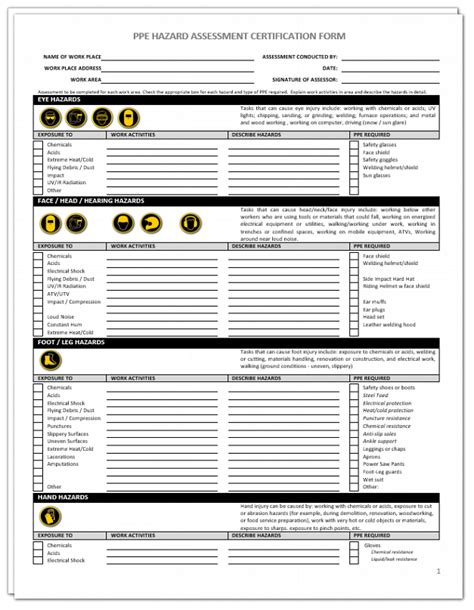 Personal Protective Equipment Ppe Ab Safety2go Ppe Checklist Template