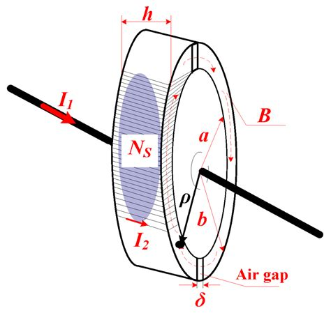 inductor air gap gapped inductor design 28 images function of air gap of an inductor 28 images inductance