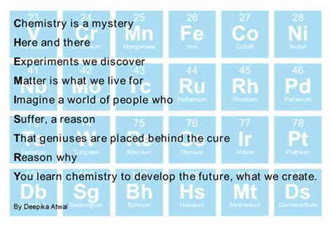 chemistry poems poem of the day creek learning commons