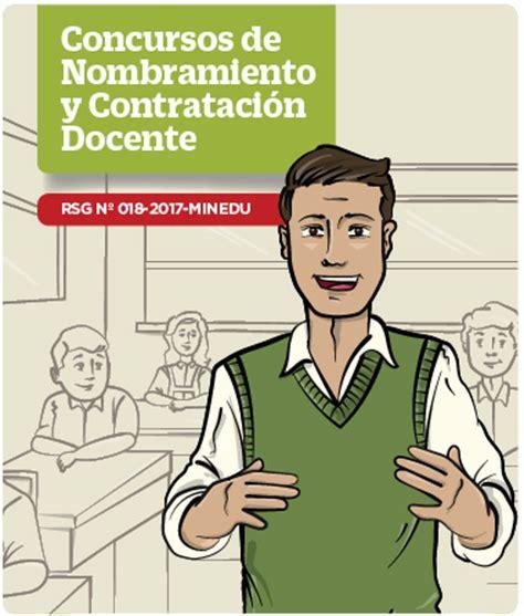 balotario desarrollado para el concurso de nombramiento de maestro peruano
