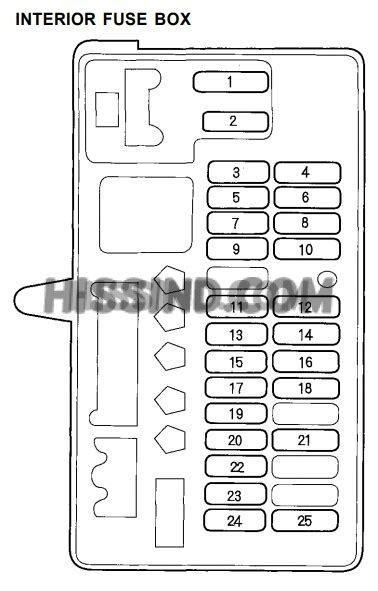1993 honda sol fuse box free wiring