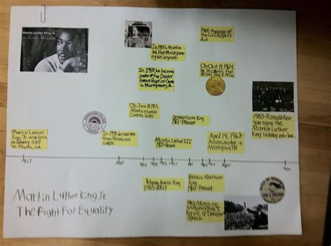 biography ideas 5th grade biography timeline project 5th grade social studies