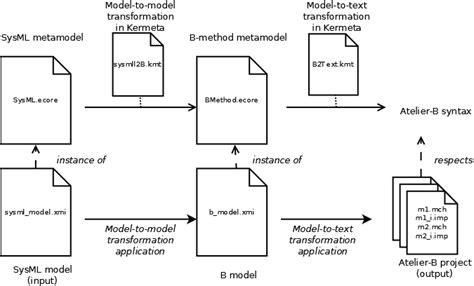 exle of xml sitemap xml the free encyclopedia xml metadata interchange pdf free software