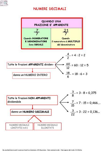 test scomposizione polinomi paradiso delle mappe numeri dcimali