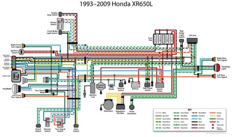 2006 xr650l wiring diagram wiring diagrams