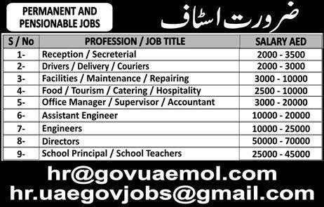 design management jobs uae lots of jobs in uae for all categories engineers teachers