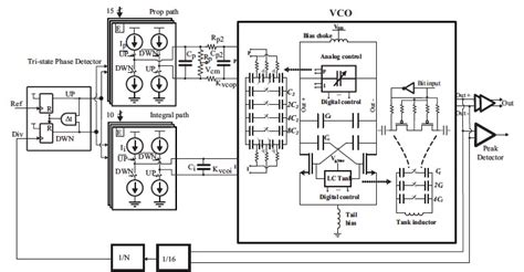 rice integrated systems and circuits rice integrated systems and circuits 28 images rice integrated systems and circuits rice