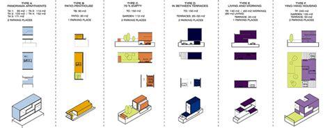 apartment design typologies europan europe projets th 233 matis 233 s