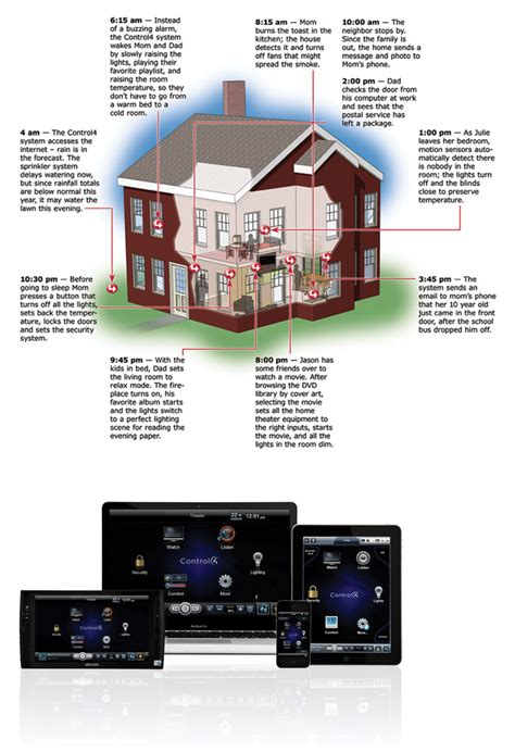 basement conversion chelsea baltic project home automation