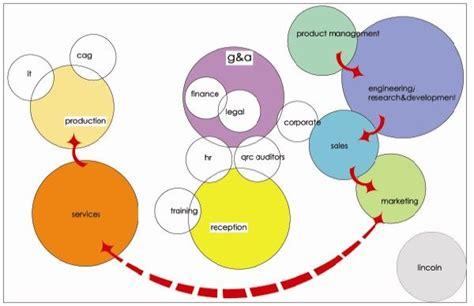 bubble diagram house design 7 best images of bubble diagram for house plan house floor plans house bubble