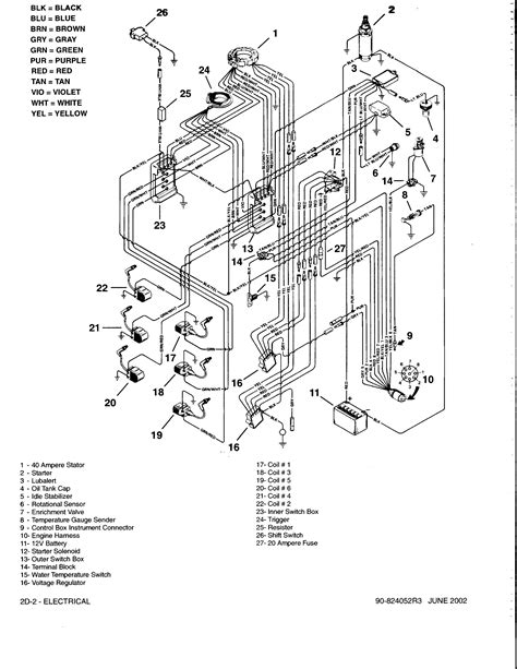wiring diagram of magnetic contactor wiring diagram and