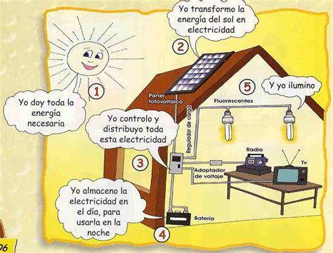 cadenas de papel viento y sol la energ 237 a solar 171 bienvenidos al mundo de la tecnolog 237 a