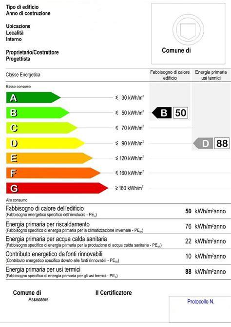 certificato energetico appartamento solenergie progettazione e consulenza certificazione