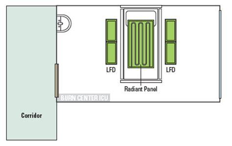 layout ruang icu engineering hvac untuk ruang isolasi hvacr and clean