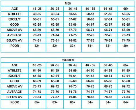 average sitting rates what is your set at pirate4x4 4x4 and road forum
