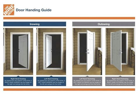 swing out exterior door how to replace and paint an exterior diy door thrift