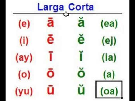 imagenes en ingles de las vocales english tutorial tutorial de ingles vowel comparison