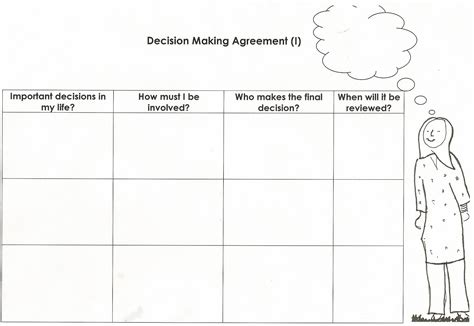 decision record template decision agreement blank template connect in