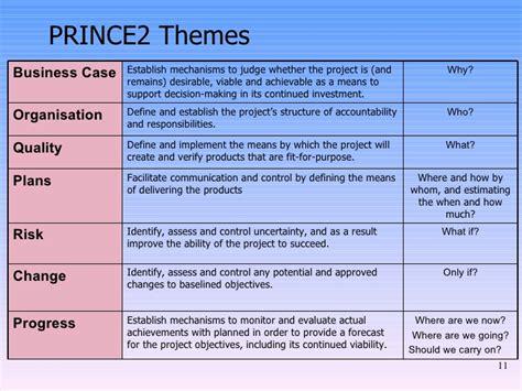 prince2 business template prince2 methodology