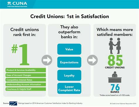 cuna credit union jobs aspire fcu archives page 5 of 12 aspire federal credit