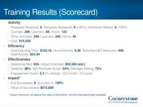 learning metrics building your training scorecard