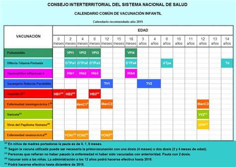norma de inmunizaciones 2016 nuevo quot calendario com 250 n quot se incluye la vacuna del