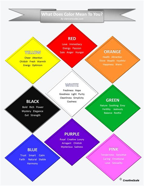 what do different colors colors jpg creativescale