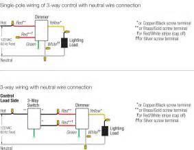 lutron dvelv 300p wh dimmer low voltage
