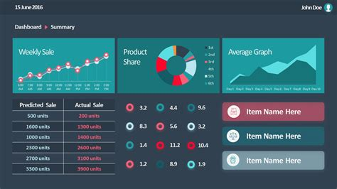 Flat Sales Dashboard Powerpoint Templates Slidemodel Powerpoint Dashboard Exles