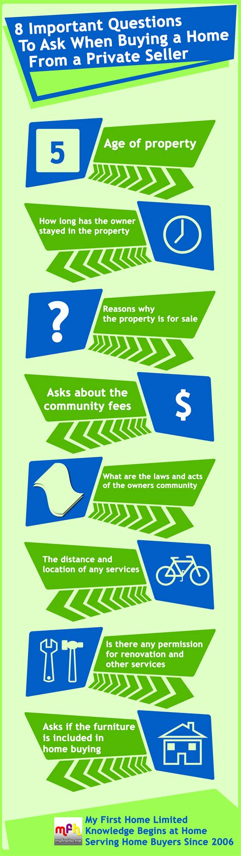 questions to ask a seller when buying a house my first home knowledge base 8 important questions to ask when buying a home from a