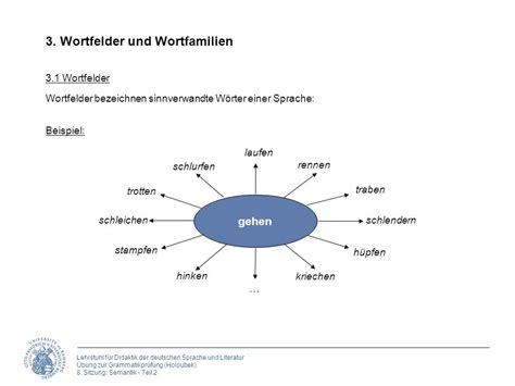 loading - Wortfelder Beispiele