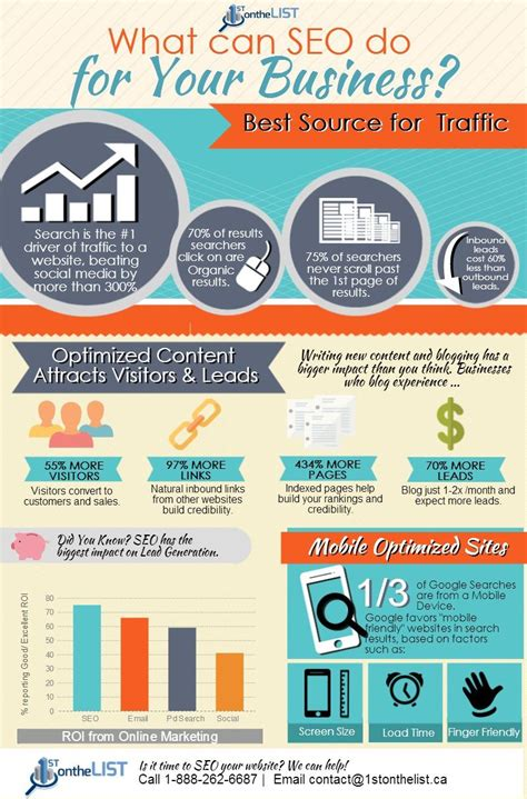 top 3 free online tools for designing your own floor plans seo for business infographic 1st on the list