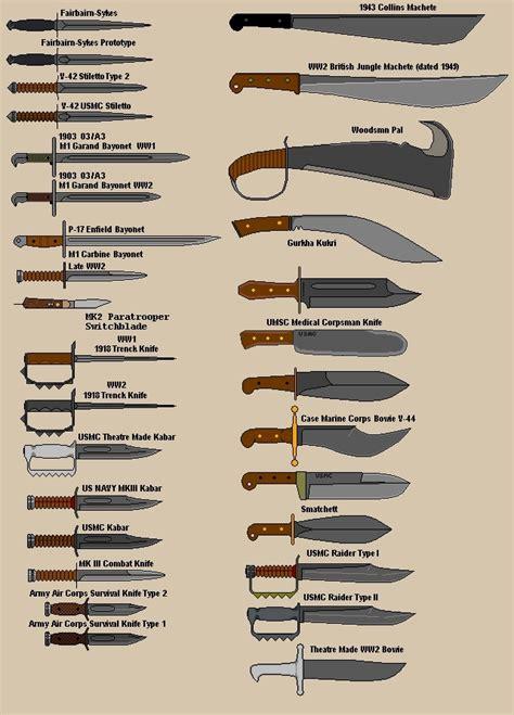 us combat knives ww2 us knives by bigchiefcrazytalk on deviantart