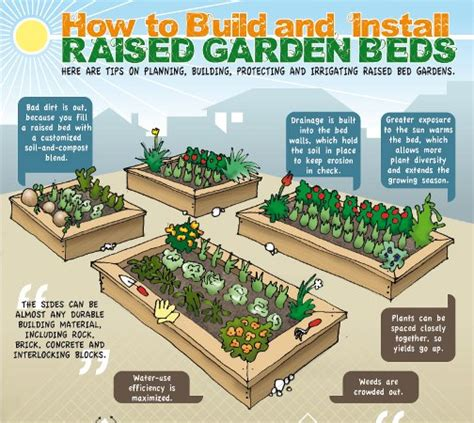 How To Make Vegetable Garden Bed Large And Beautiful How To Make A Vegetable Garden In Your Backyard