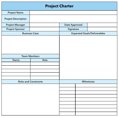 project plan sample what is microsoft project ms project from