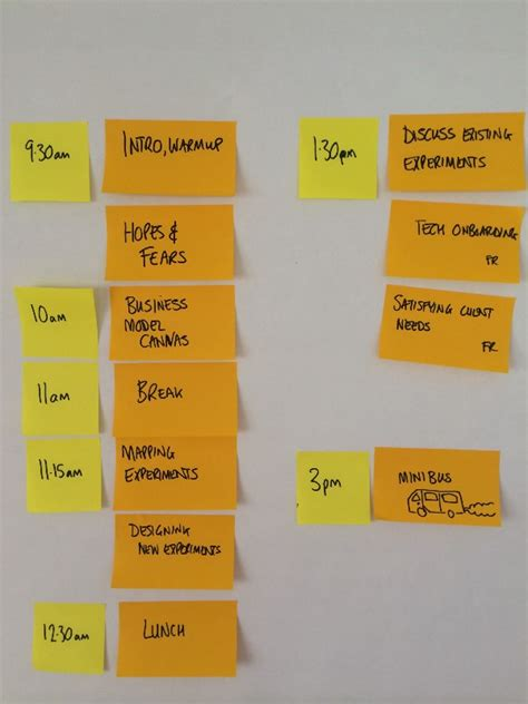 offsite agenda template eight tips on running a great team offsite ideo stories