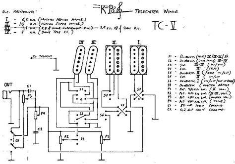 dimarzio distortion wiring dolgular